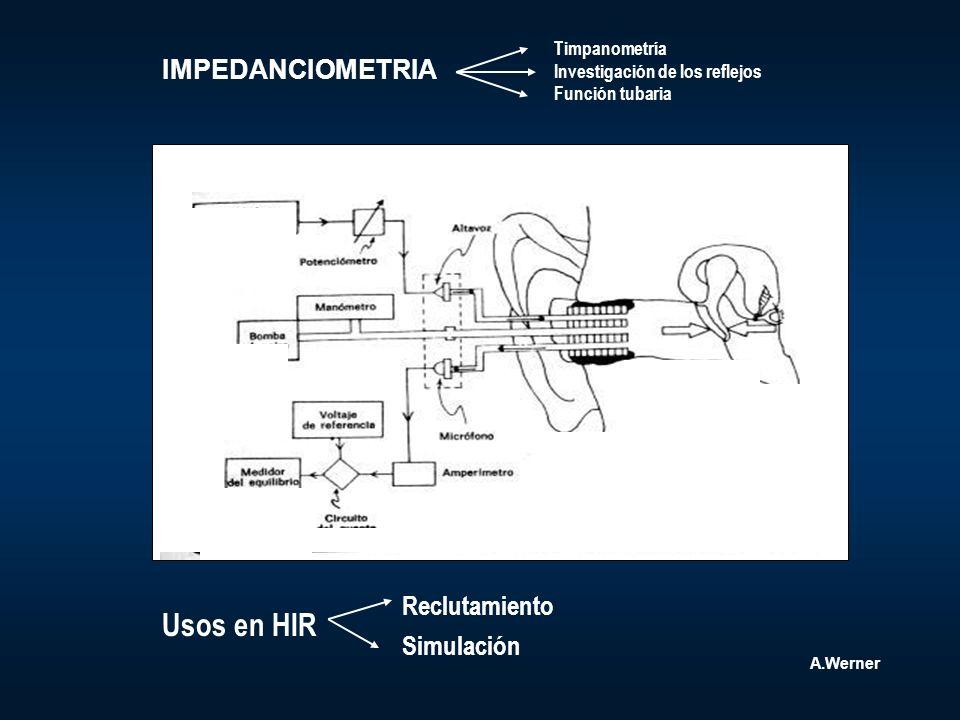 IMPEDANCIOMETRIA Timpanometría Investigación de los reflejos Función tubaria Usos en HIR A.Werner Simulación Reclutamiento