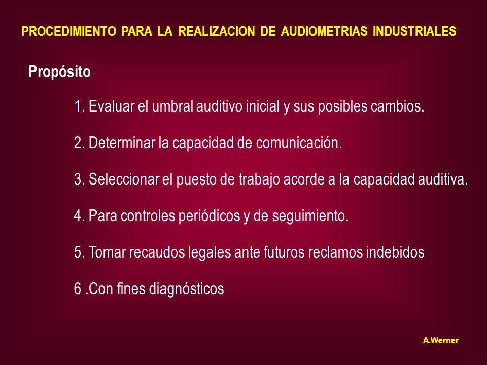 PROCEDIMIENTO PARA LA REALIZACION DE AUDIOMETRIAS INDUSTRIALES Propósito 3. Seleccionar el puesto de trabajo acorde a la capacidad auditiva. 1. Evalua