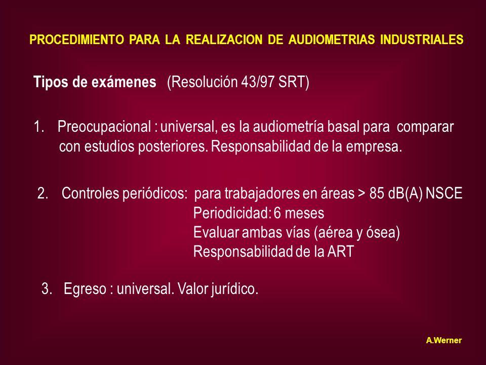 PROCEDIMIENTO PARA LA REALIZACION DE AUDIOMETRIAS INDUSTRIALES A.Werner Tipos de exámenes (Resolución 43/97 SRT) 1.Preocupacional : universal, es la a