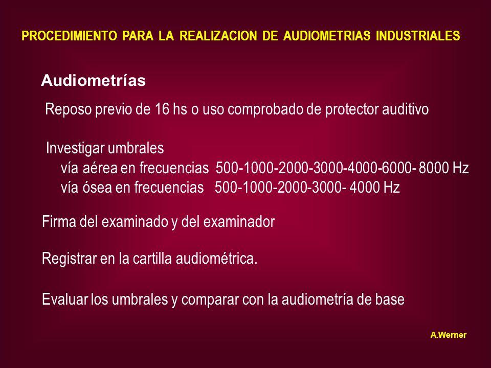 PROCEDIMIENTO PARA LA REALIZACION DE AUDIOMETRIAS INDUSTRIALES Audiometrías Investigar umbrales vía aérea en frecuencias 500-1000-2000-3000-4000-6000-