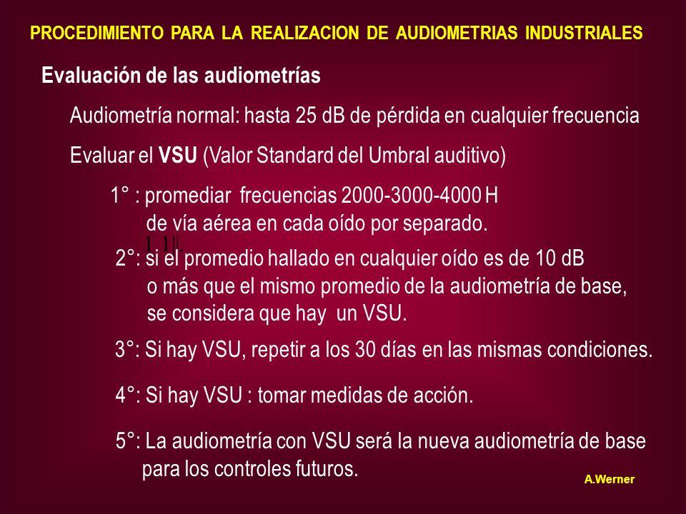 PROCEDIMIENTO PARA LA REALIZACION DE AUDIOMETRIAS INDUSTRIALES A.Werner Evaluación de las audiometrías Audiometría normal: hasta 25 dB de pérdida en c