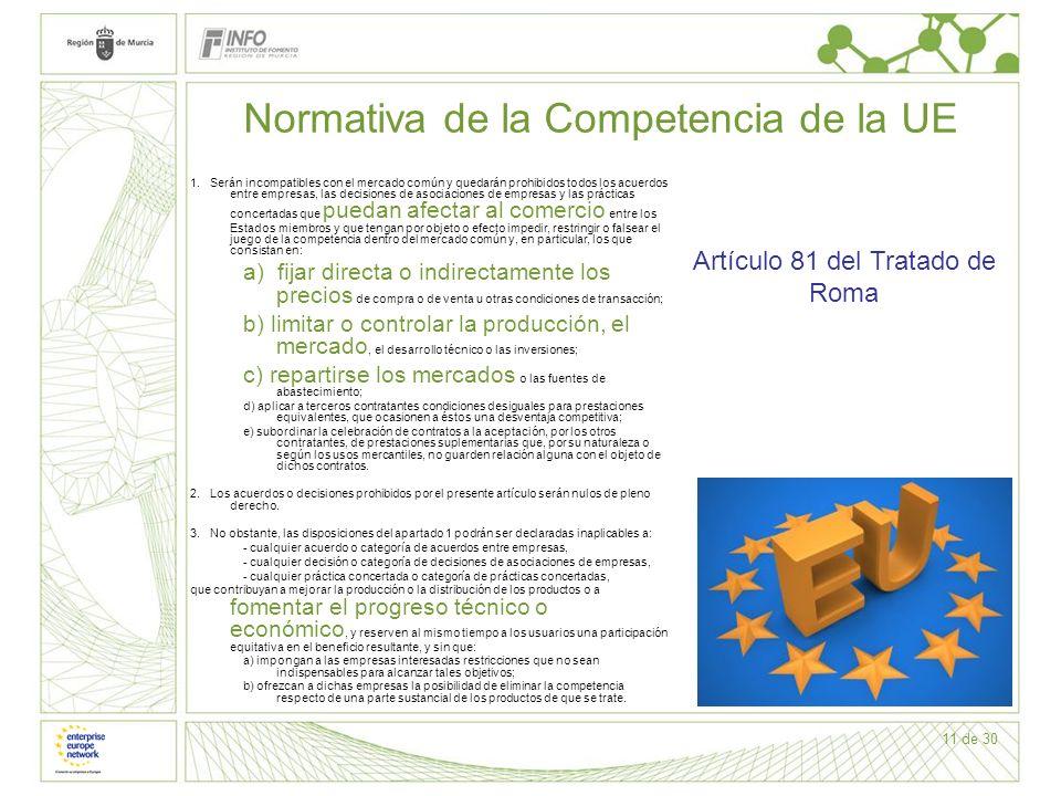 11 de 30 Normativa de la Competencia de la UE 1. Serán incompatibles con el mercado común y quedarán prohibidos todos los acuerdos entre empresas, las