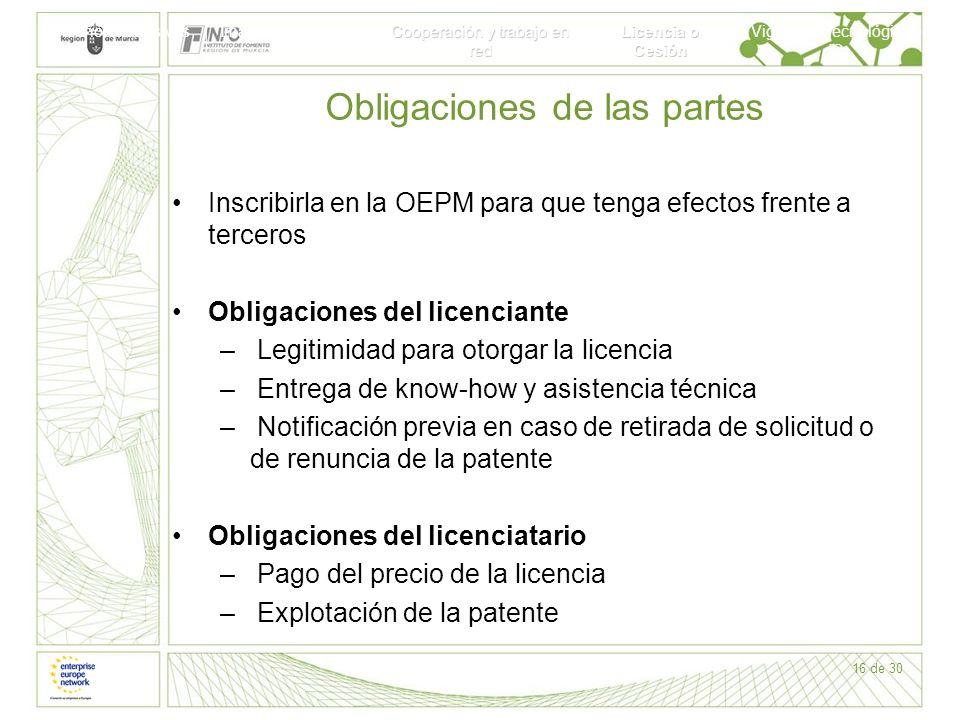 16 de 30 Obligaciones de las partes Derechos exclusivosImagen tecnológica Cooperación y trabajo en red Licencia o Cesión Vigilancia Tecnológica e IC I
