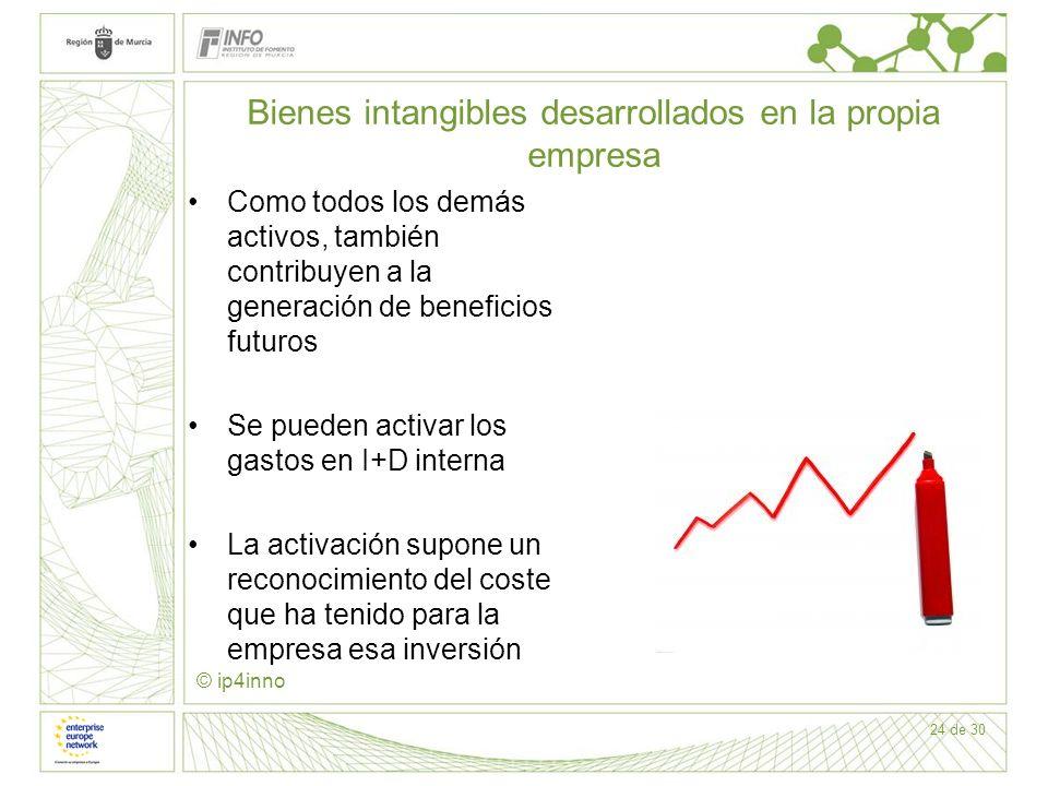 24 de 30 © ip4inno Bienes intangibles desarrollados en la propia empresa Como todos los demás activos, también contribuyen a la generación de benefici