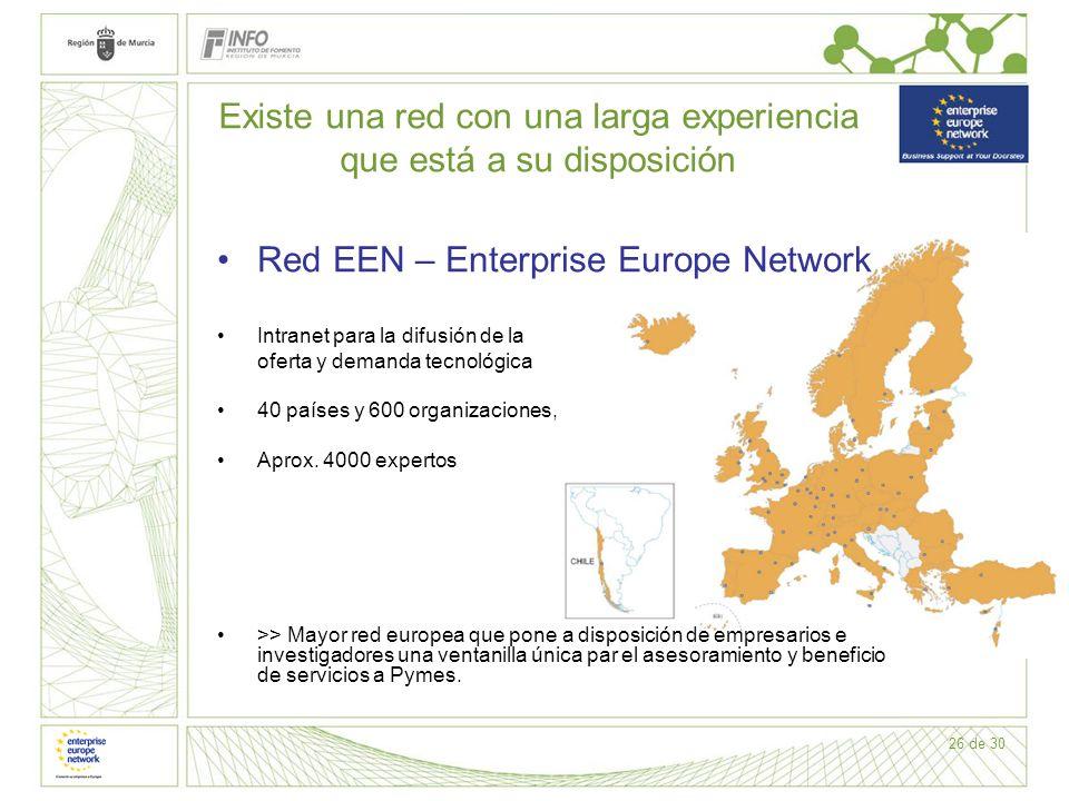 26 de 30 Existe una red con una larga experiencia que está a su disposición Red EEN – Enterprise Europe Network Intranet para la difusión de la oferta