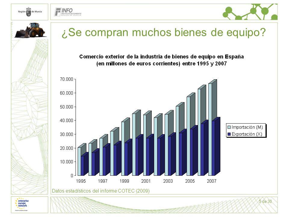 5 de 30 ¿Se compran muchos bienes de equipo? Datos estadísticos del informe COTEC (2009)