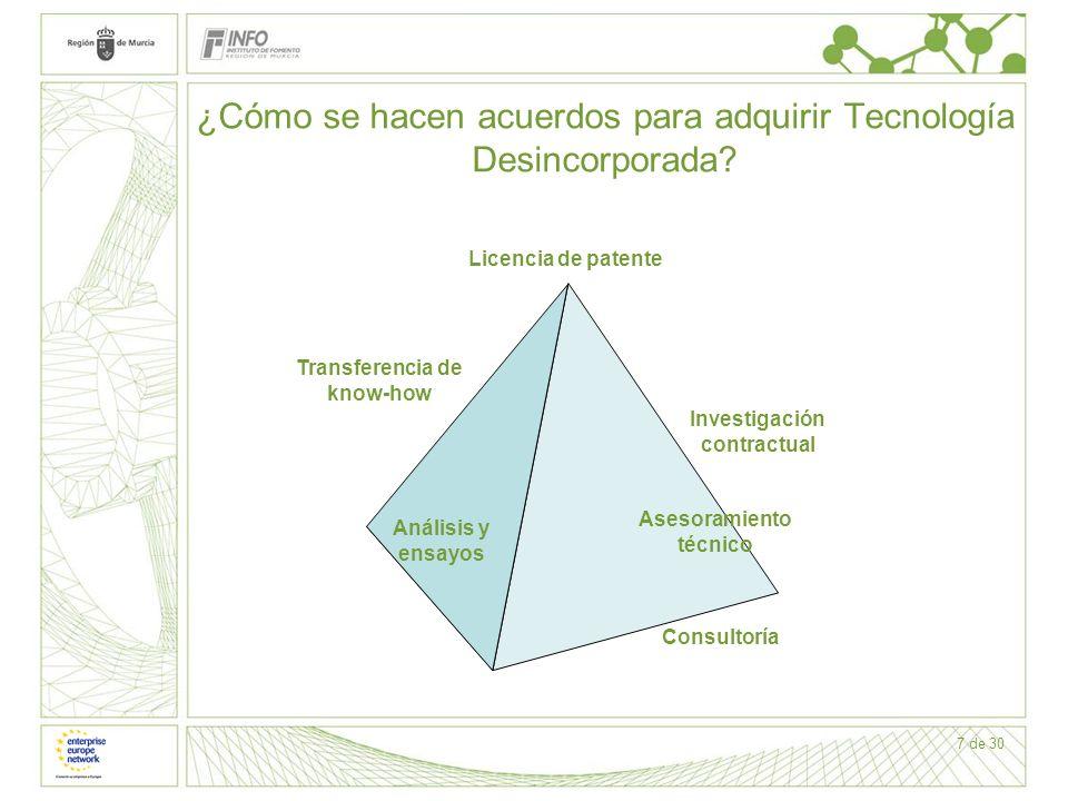 7 de 30 ¿Cómo se hacen acuerdos para adquirir Tecnología Desincorporada? Análisis y ensayos Consultoría Licencia de patente Investigación contractual