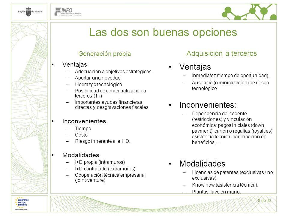 30 de 30 Gracias por su atención Esteban Pelayo Villarejo Departamento de Innovación Instituto de Fomento de la Región de Murcia T 968 362812 M 680 405976 patentes@info.carm.es
