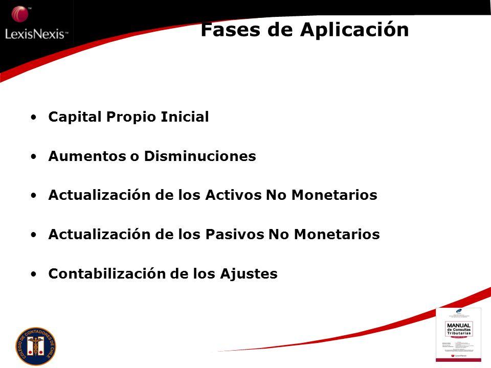 Fases de Aplicación Capital Propio Inicial Aumentos o Disminuciones Actualización de los Activos No Monetarios Actualización de los Pasivos No Monetar