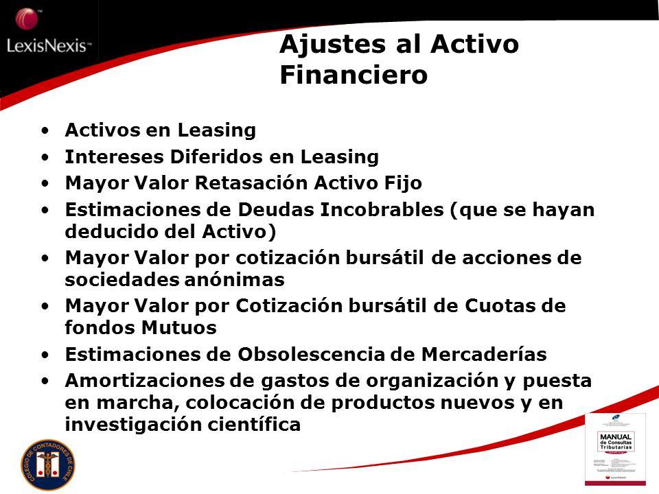 Ajustes al Activo Financiero Activos en Leasing Intereses Diferidos en Leasing Mayor Valor Retasación Activo Fijo Estimaciones de Deudas Incobrables (