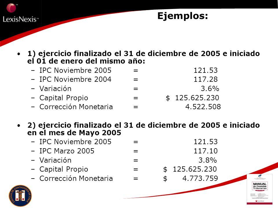 Ejemplos: 1) ejercicio finalizado el 31 de diciembre de 2005 e iniciado el 01 de enero del mismo año: –IPC Noviembre 2005 = 121.53 –IPC Noviembre 2004