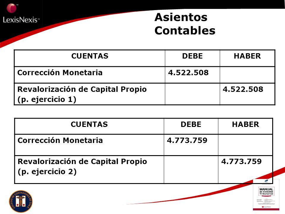 Asientos Contables CUENTASDEBEHABER Corrección Monetaria4.522.508 Revalorización de Capital Propio (p. ejercicio 1) 4.522.508 CUENTASDEBEHABER Correcc