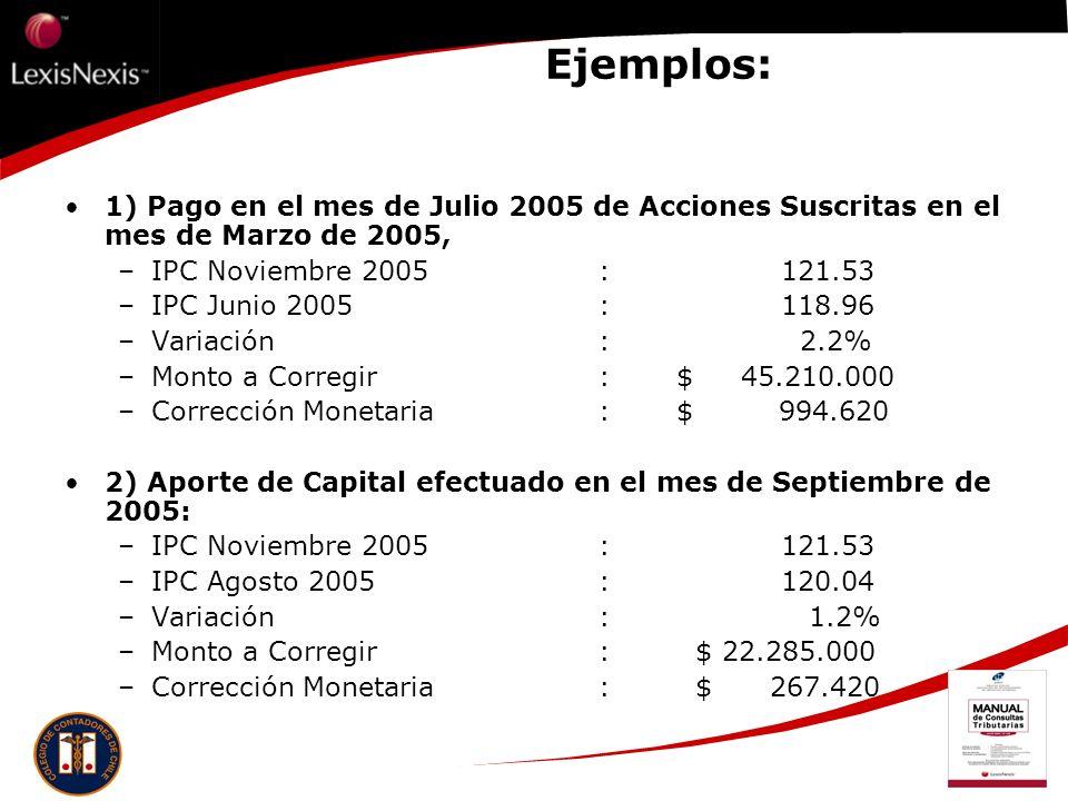 Ejemplos: 1) Pago en el mes de Julio 2005 de Acciones Suscritas en el mes de Marzo de 2005, –IPC Noviembre 2005: 121.53 –IPC Junio 2005: 118.96 –Varia