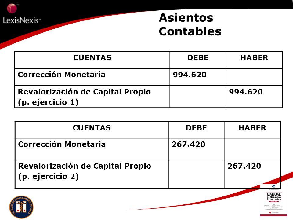 Asientos Contables CUENTASDEBEHABER Corrección Monetaria994.620 Revalorización de Capital Propio (p. ejercicio 1) 994.620 CUENTASDEBEHABER Corrección