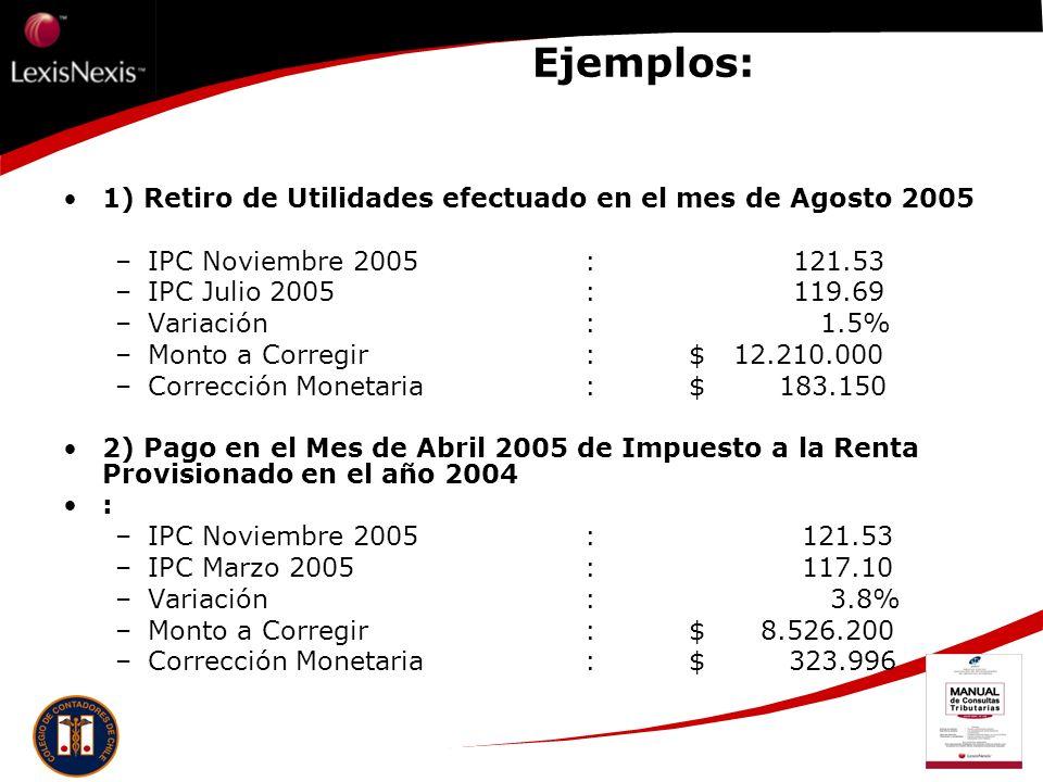 Ejemplos: 1) Retiro de Utilidades efectuado en el mes de Agosto 2005 –IPC Noviembre 2005: 121.53 –IPC Julio 2005: 119.69 –Variación : 1.5% –Monto a Co