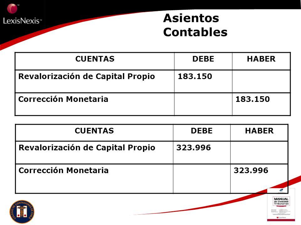 Asientos Contables CUENTASDEBEHABER Revalorización de Capital Propio183.150 Corrección Monetaria183.150 CUENTASDEBEHABER Revalorización de Capital Pro