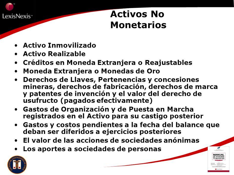 Activos No Monetarios Activo Inmovilizado Activo Realizable Créditos en Moneda Extranjera o Reajustables Moneda Extranjera o Monedas de Oro Derechos d
