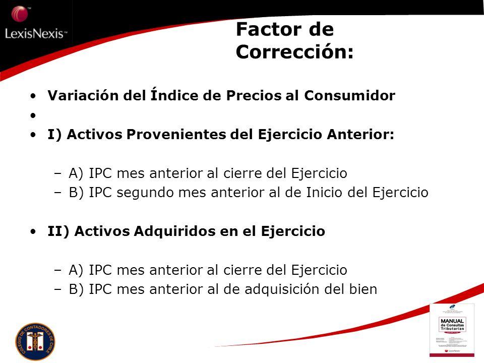 Factor de Corrección: Variación del Índice de Precios al Consumidor I) Activos Provenientes del Ejercicio Anterior: –A) IPC mes anterior al cierre del