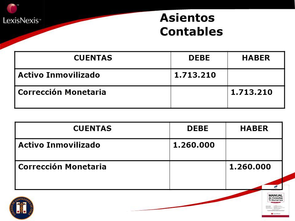 Asientos Contables CUENTASDEBEHABER Activo Inmovilizado1.713.210 Corrección Monetaria1.713.210 CUENTASDEBEHABER Activo Inmovilizado1.260.000 Correcció