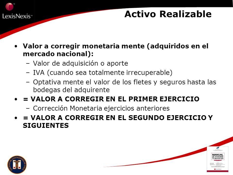 Activo Realizable Valor a corregir monetaria mente (adquiridos en el mercado nacional): –Valor de adquisición o aporte –IVA (cuando sea totalmente irr