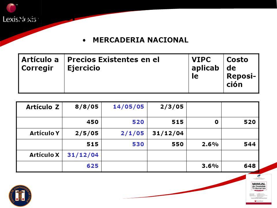 Ejemplos: MERCADERIA NACIONAL Artículo a Corregir Precios Existentes en el Ejercicio VIPC aplicab le Costo de Reposi- ción Artículo Z 8/8/0514/05/052/