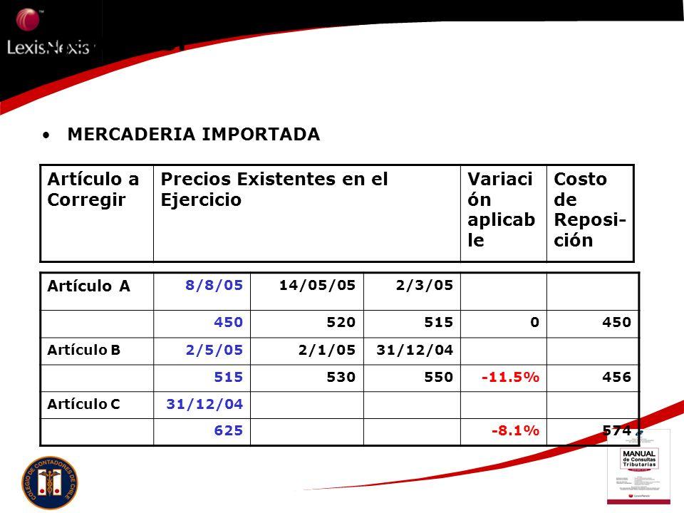 Ejemplos: MERCADERIA IMPORTADA Artículo a Corregir Precios Existentes en el Ejercicio Variaci ón aplicab le Costo de Reposi- ción Artículo A 8/8/0514/