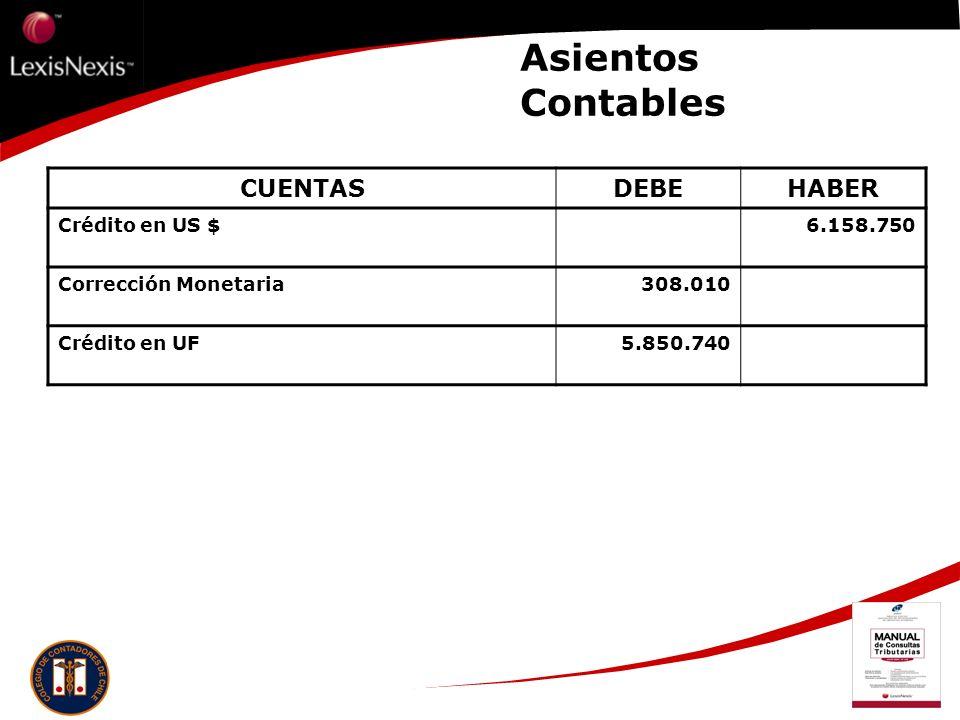 Asientos Contables CUENTASDEBEHABER Crédito en US $6.158.750 Corrección Monetaria308.010 Crédito en UF5.850.740