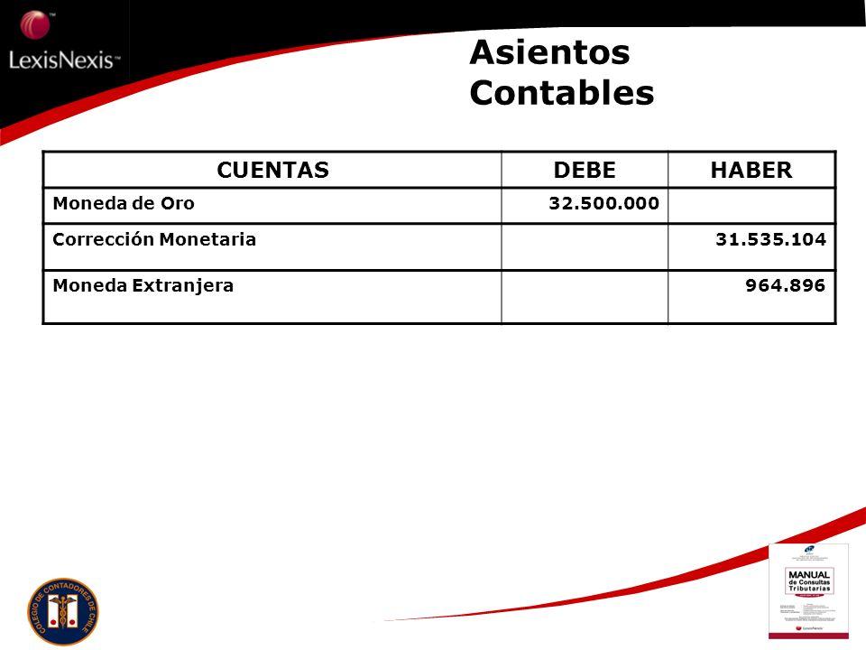 Asientos Contables CUENTASDEBEHABER Moneda de Oro32.500.000 Corrección Monetaria31.535.104 Moneda Extranjera964.896