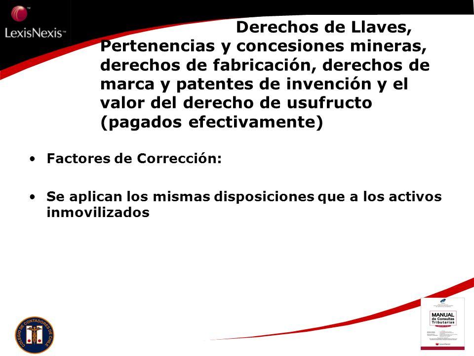 Derechos de Llaves, Pertenencias y concesiones mineras, derechos de fabricación, derechos de marca y patentes de invención y el valor del derecho de u