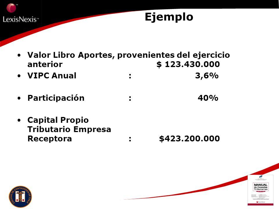 Ejemplo Valor Libro Aportes, provenientes del ejercicio anterior$ 123.430.000 VIPC Anual: 3,6% Participación: 40% Capital Propio Tributario Empresa Re