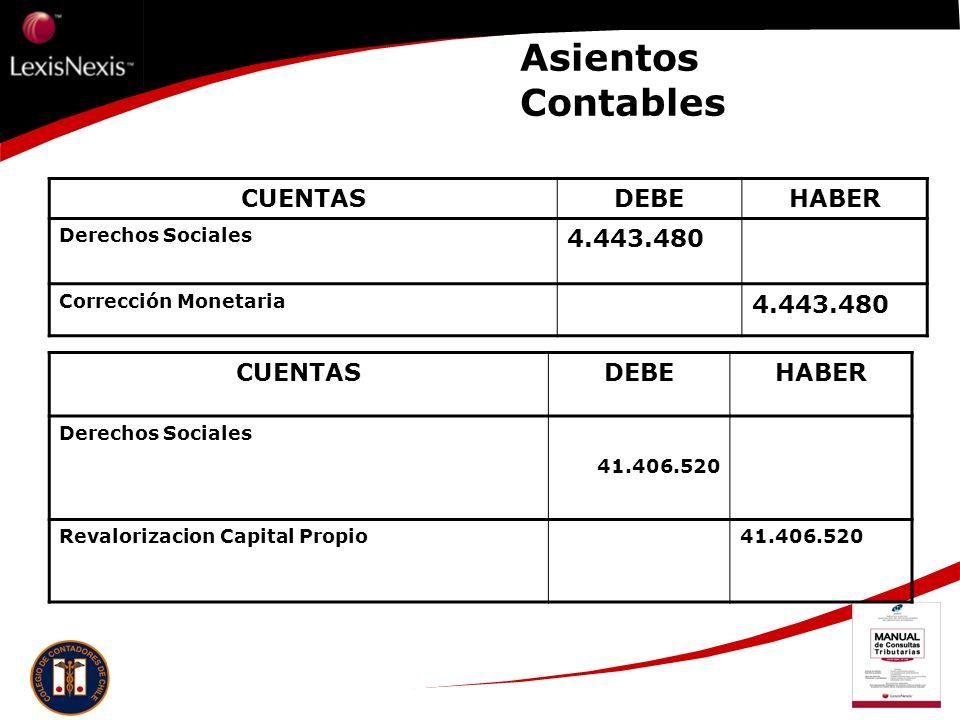 Asientos Contables CUENTASDEBEHABER Derechos Sociales 4.443.480 Corrección Monetaria 4.443.480 CUENTASDEBEHABER Derechos Sociales 41.406.520 Revaloriz
