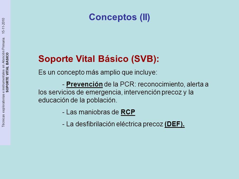 Técnicas exploratorias e instrumentales en Atención Primaria. 15-11-2010 SOPORTE VITAL BASICO Conceptos (II) Soporte Vital Básico (SVB): Es un concept