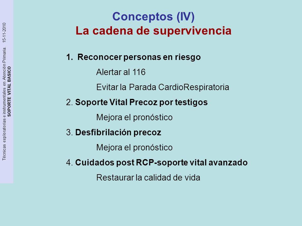 Técnicas exploratorias e instrumentales en Atención Primaria. 15-11-2010 SOPORTE VITAL BASICO Conceptos (IV) La cadena de supervivencia 1.Reconocer pe