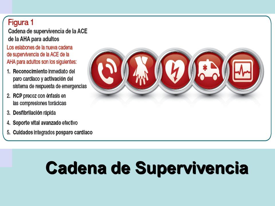 Técnicas exploratorias e instrumentales en Atención Primaria. 15-11-2010 SOPORTE VITAL BASICO Cadena de Supervivencia