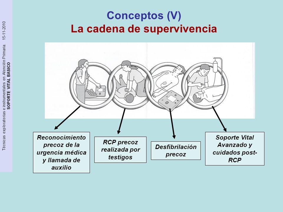 Técnicas exploratorias e instrumentales en Atención Primaria. 15-11-2010 SOPORTE VITAL BASICO Reconocimiento precoz de la urgencia médica y llamada de