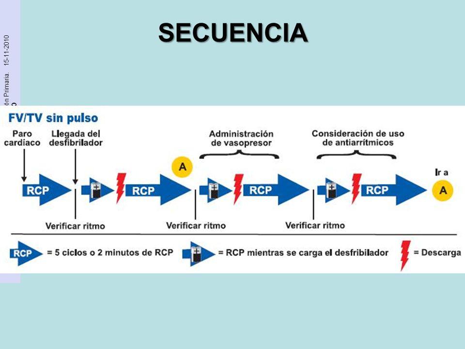 Técnicas exploratorias e instrumentales en Atención Primaria. 15-11-2010 SOPORTE VITAL BASICO SECUENCIA