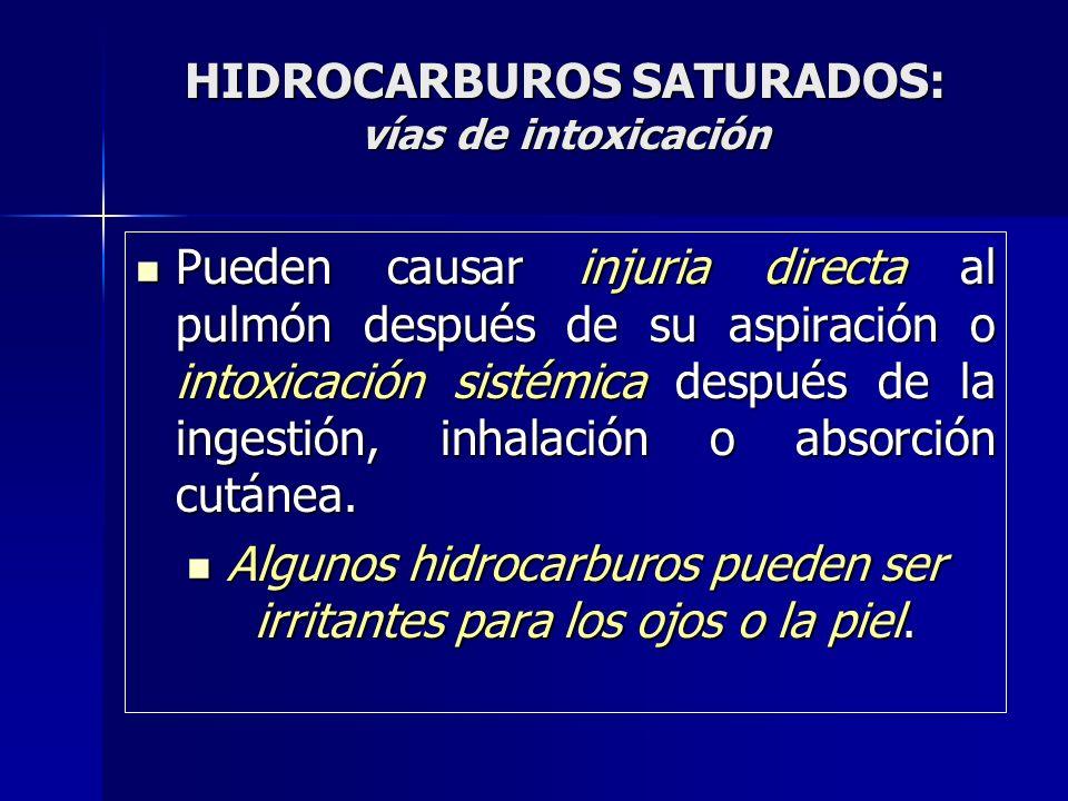 HIDROCARBUROS SATURADOS: vías de intoxicación Pueden causar injuria directa al pulmón después de su aspiración o intoxicación sistémica después de la