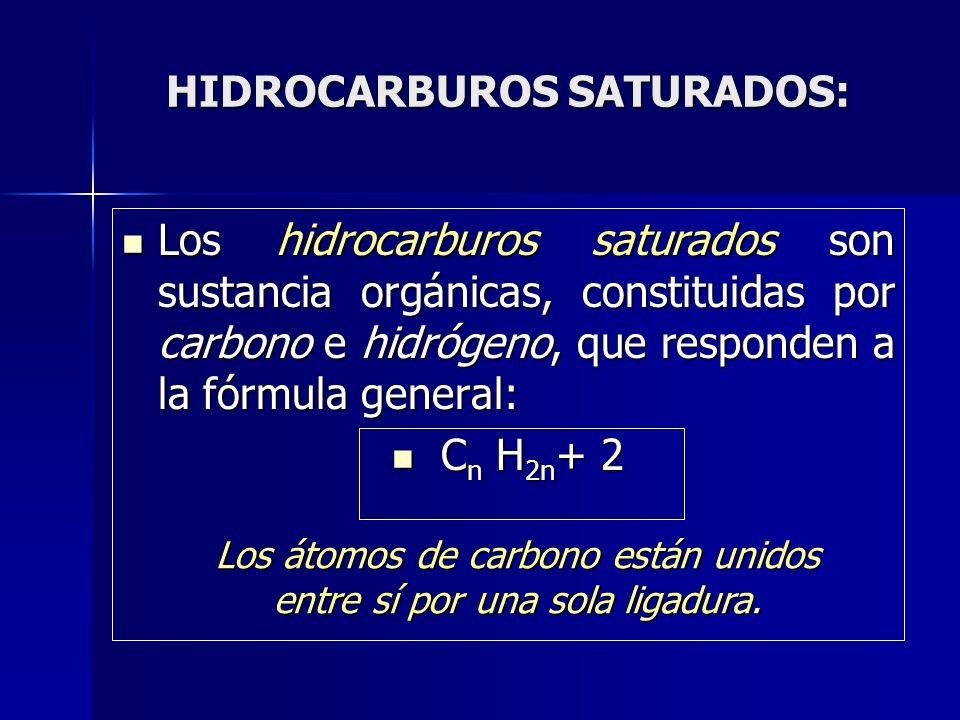 HIDROCARBUROS SATURADOS: PROPIEDADESFÍSICAS: GASEOSOS Metano Etano Propano Butano LÍQUIDOS Del pentano al hexadecano (16 C) SÓLIDOS Del heptadecano (17 C) en adelante