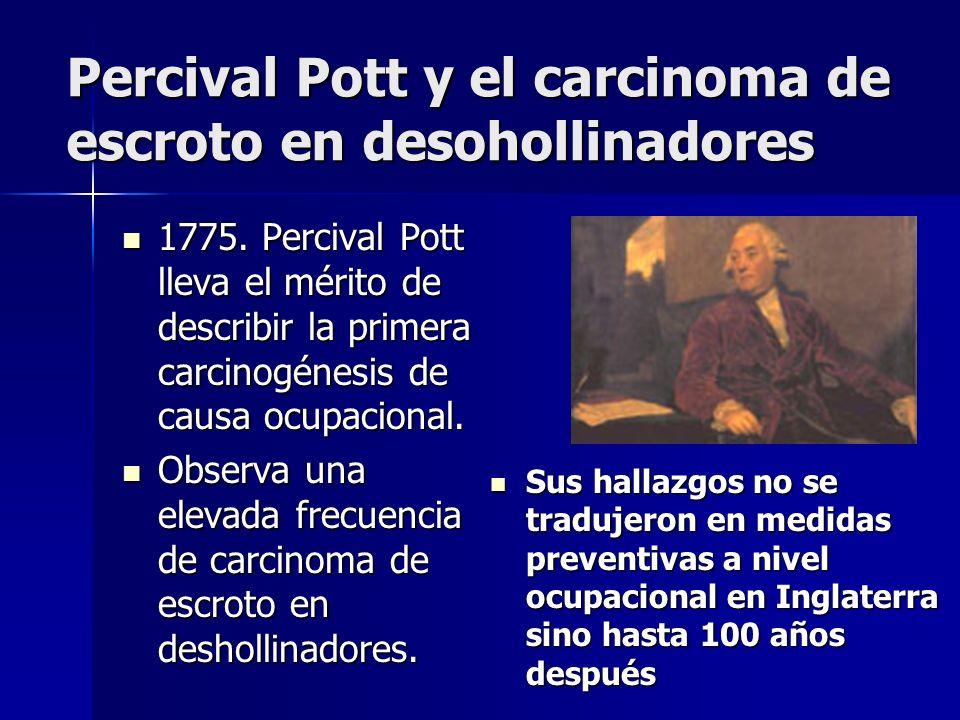 Percival Pott y el carcinoma de escroto en desohollinadores 1775. Percival Pott lleva el mérito de describir la primera carcinogénesis de causa ocupac