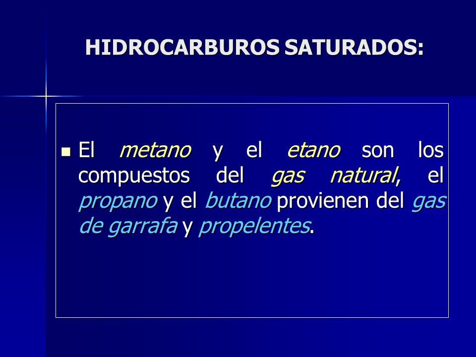 HIDROCARBUROS SATURADOS: HIDROCARBUROS SATURADOS: El metano y el etano son los compuestos del gas natural, el propano y el butano provienen del gas de