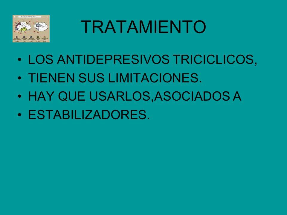 TRATAMIENTO LOS ANTIDEPRESIVOS TRICICLICOS, TIENEN SUS LIMITACIONES. HAY QUE USARLOS,ASOCIADOS A ESTABILIZADORES.