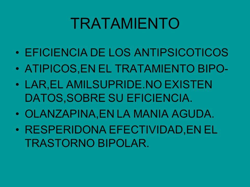 TRATAMIENTO EFICIENCIA DE LOS ANTIPSICOTICOS ATIPICOS,EN EL TRATAMIENTO BIPO- LAR,EL AMILSUPRIDE.NO EXISTEN DATOS,SOBRE SU EFICIENCIA. OLANZAPINA,EN L