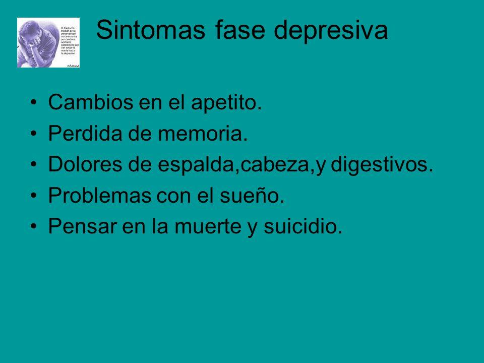 Sintomas fase depresiva Cambios en el apetito. Perdida de memoria. Dolores de espalda,cabeza,y digestivos. Problemas con el sueño. Pensar en la muerte