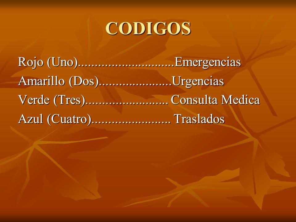 CODIGOS Rojo (Uno).............................Emergencias Amarillo (Dos)......................Urgencias Verde (Tres)......................... Consult