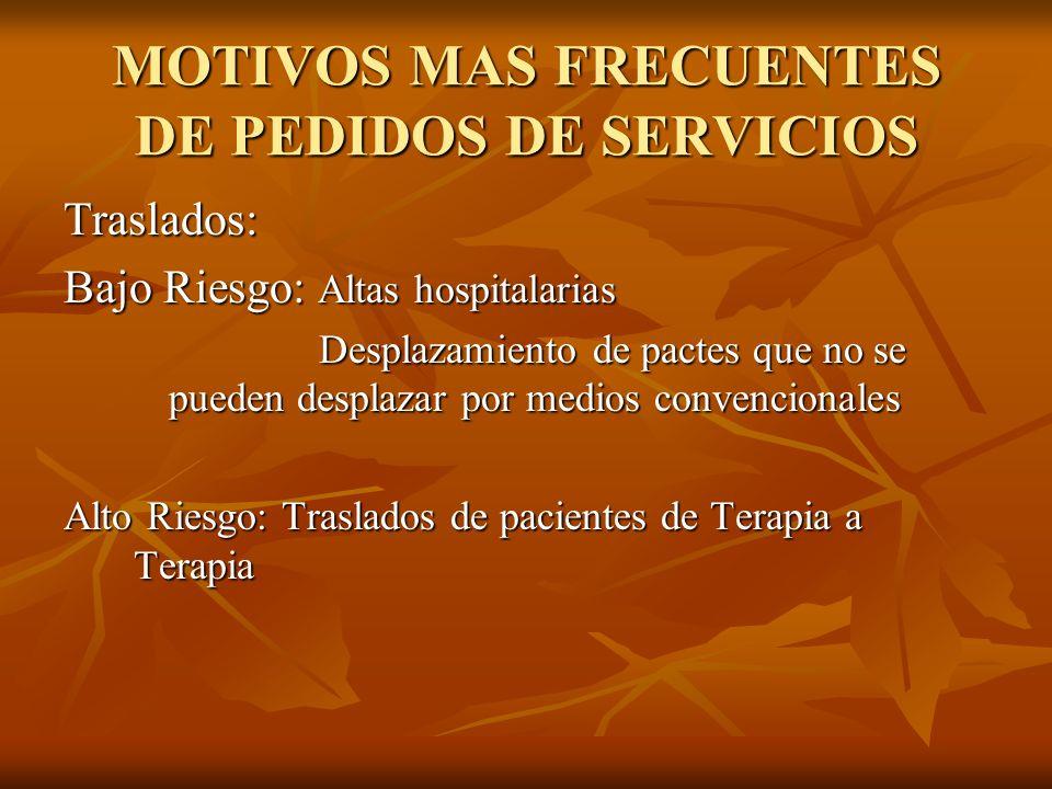 MOTIVOS MAS FRECUENTES DE PEDIDOS DE SERVICIOS Traslados: Bajo Riesgo: Altas hospitalarias Desplazamiento de pactes que no se pueden desplazar por med