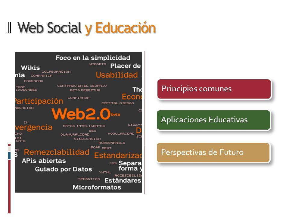 Web Social y Educación Principios comunesAplicaciones EducativasPerspectivas de Futuro
