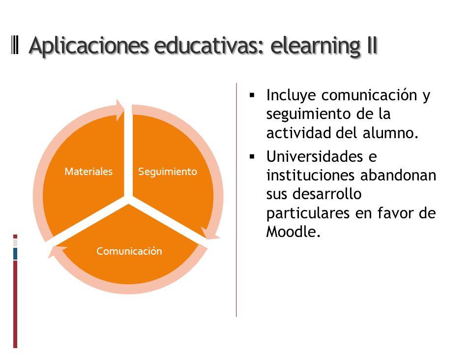 Aplicaciones educativas: elearning II Seguimiento Comunicación Materiales Incluye comunicación y seguimiento de la actividad del alumno.