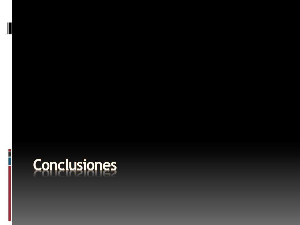 Conclusiones I El hardware o software de última generación NO asegura innovación en educación.