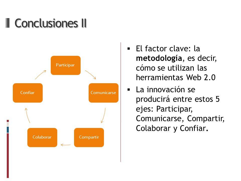 Conclusiones II El factor clave: la metodología, es decir, cómo se utilizan las herramientas Web 2.0 La innovación se producirá entre estos 5 ejes: Participar, Comunicarse, Compartir, Colaborar y Confiar.