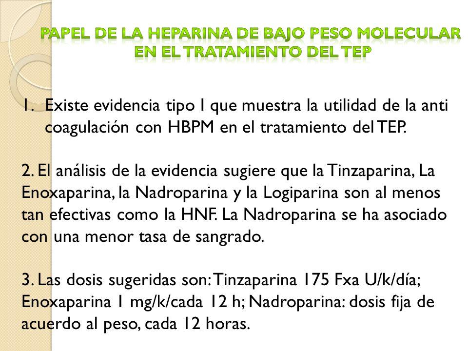 1.Existe evidencia tipo I que muestra la utilidad de la anti coagulación con HBPM en el tratamiento del TEP.